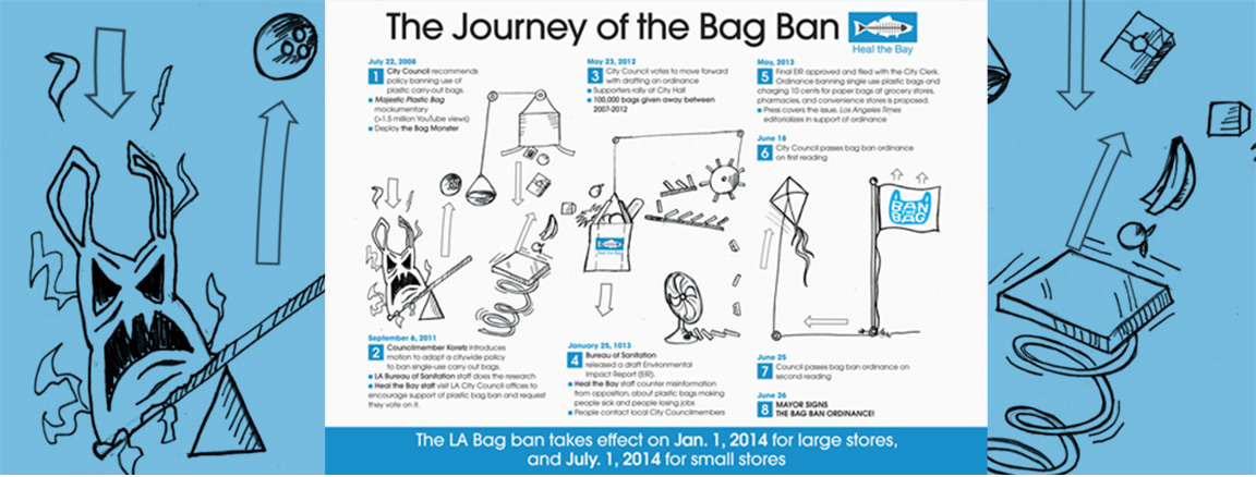 heal-the-bay-ban-the-bag-full